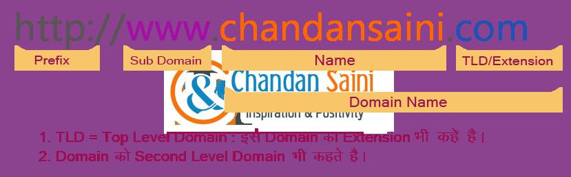 domain-explain